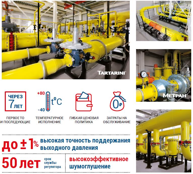 Оборудование для газораспределения